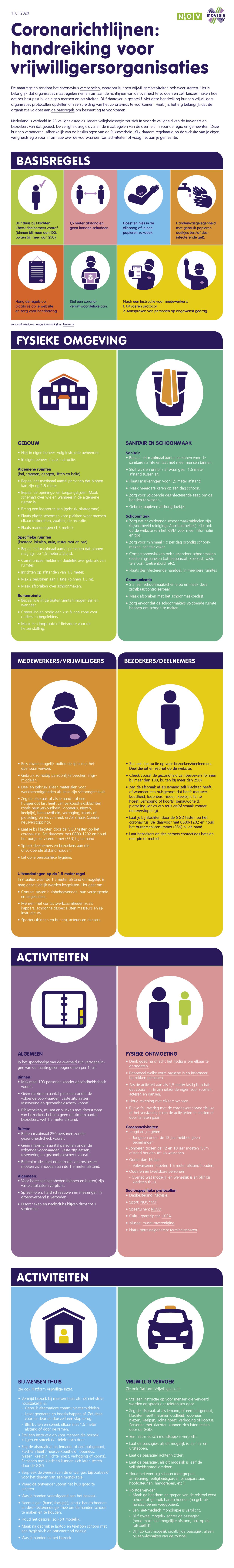 Handreiking coronarichtlijnen vrijwilligersorganisaties